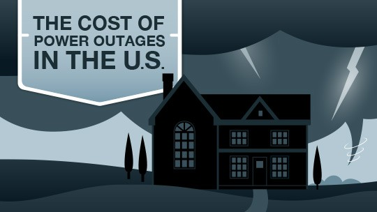 The amount and severity of these outages has spiked dramatically over the past decade, causing physical, emotional and economic hardship for many Americans.