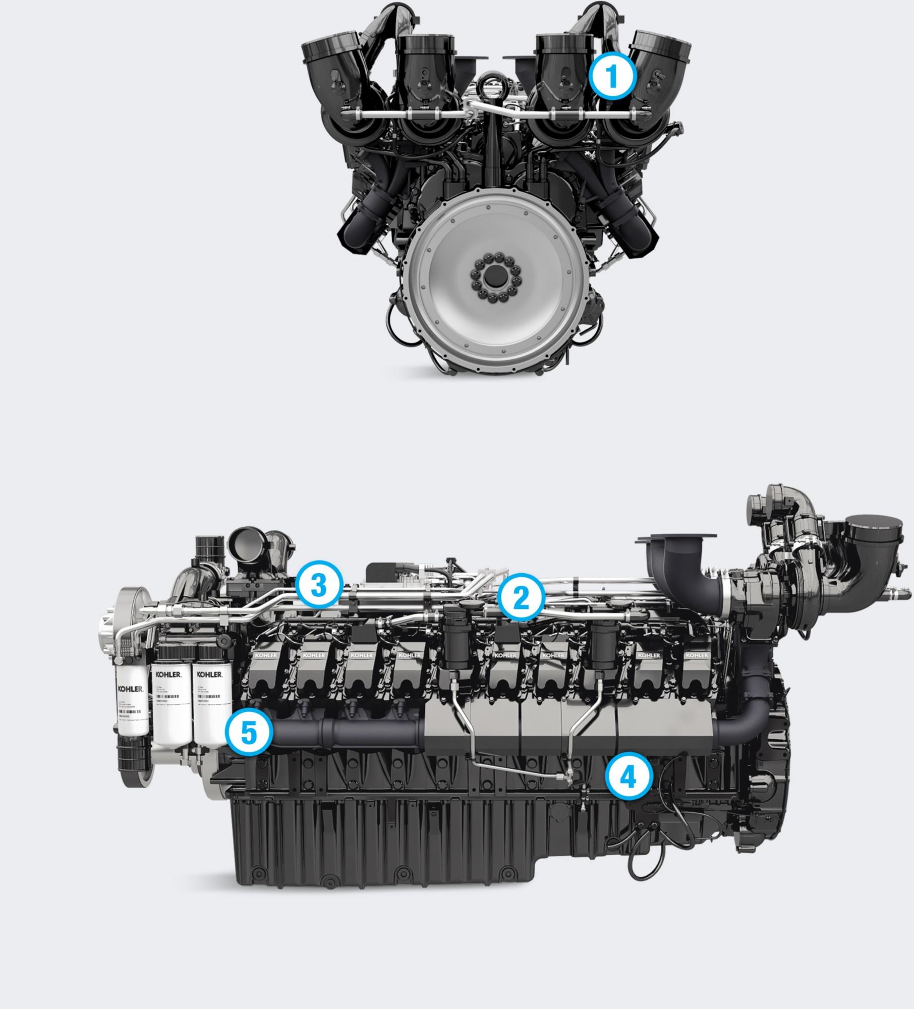 KD Series   Kohler Power