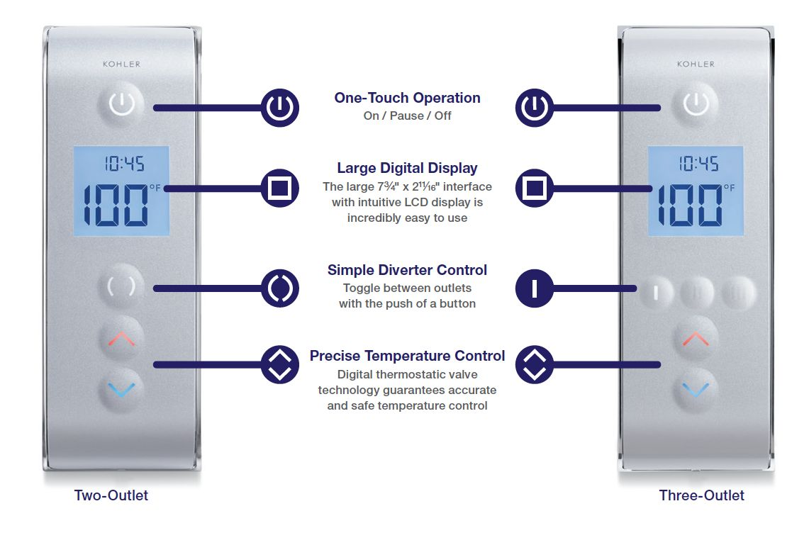 Digital shower temperature control - Enjoy Easy One Touch Operation With Prompt As Well As Simple Diverter Control With The Push Of A Button