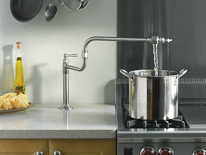 Template For Kitchen Faucets