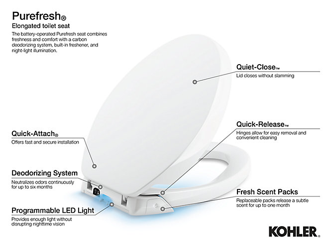 K 5588 Purefresh Elongated Toilet Seat Kohler