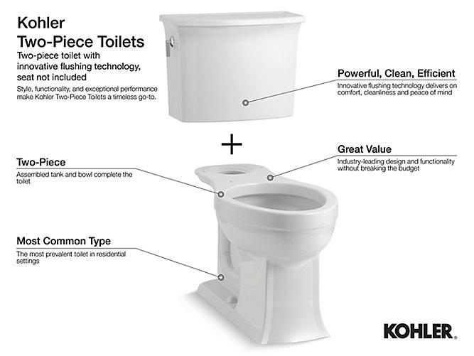 lintelle toilet by kohler