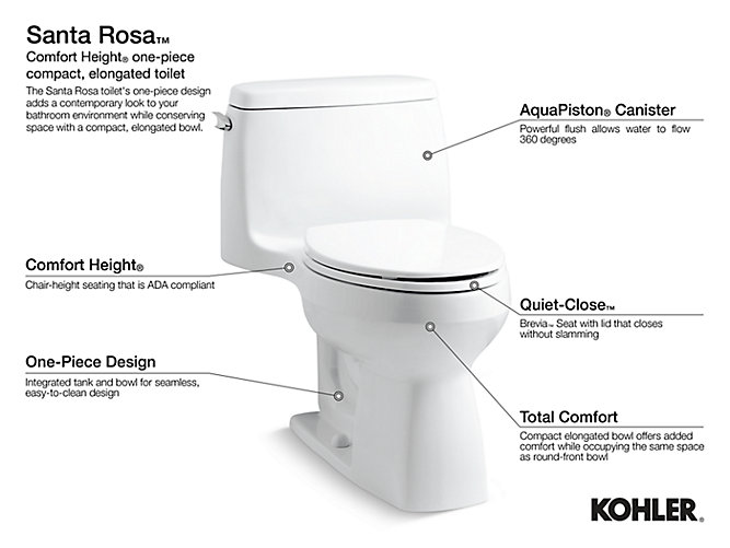 Kohler Santa Rosa toilet