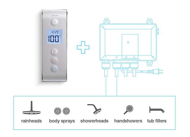 Two-Outlet Digital Showering System