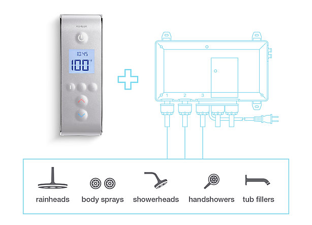 Three-Outlet Digital Showering System